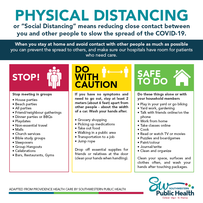 Guide to Social distancing